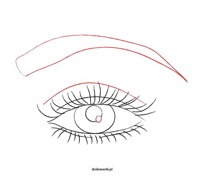 nauka rysowania oka